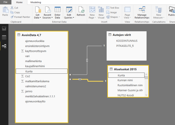 PowerBI data model.png