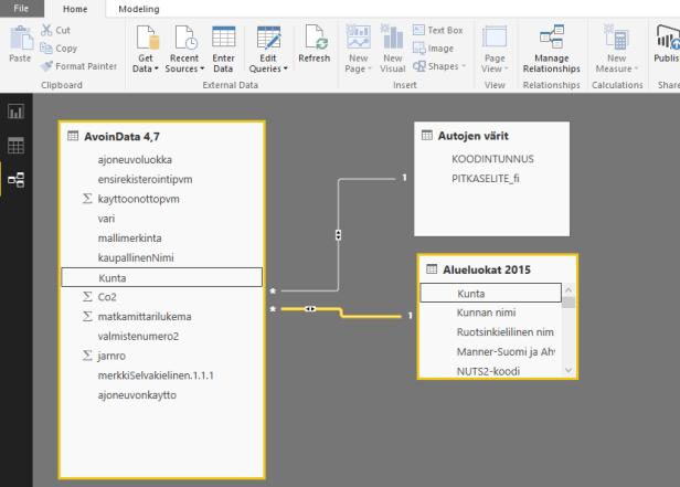PowerBI data model.png