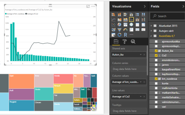 PowerBI visualization chart 2 .png