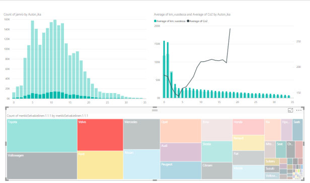PowerBI visualization connected.png