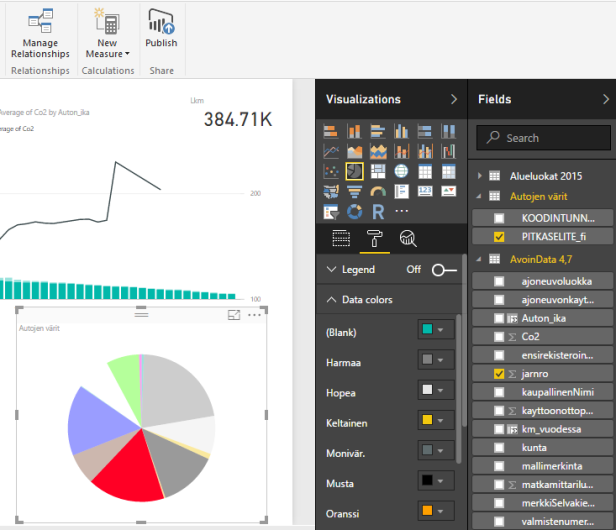 powerbi-visualization-pie
