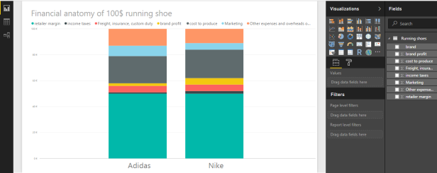 running shoes financial anatomy.png