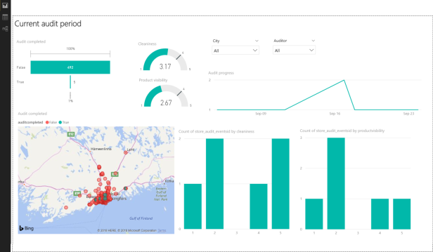 cds power bi current period.png